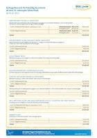 BKK Linde Beitragsübersicht für Freiwillig Versicherte ohne Kind (ab 01.01.2021) Download